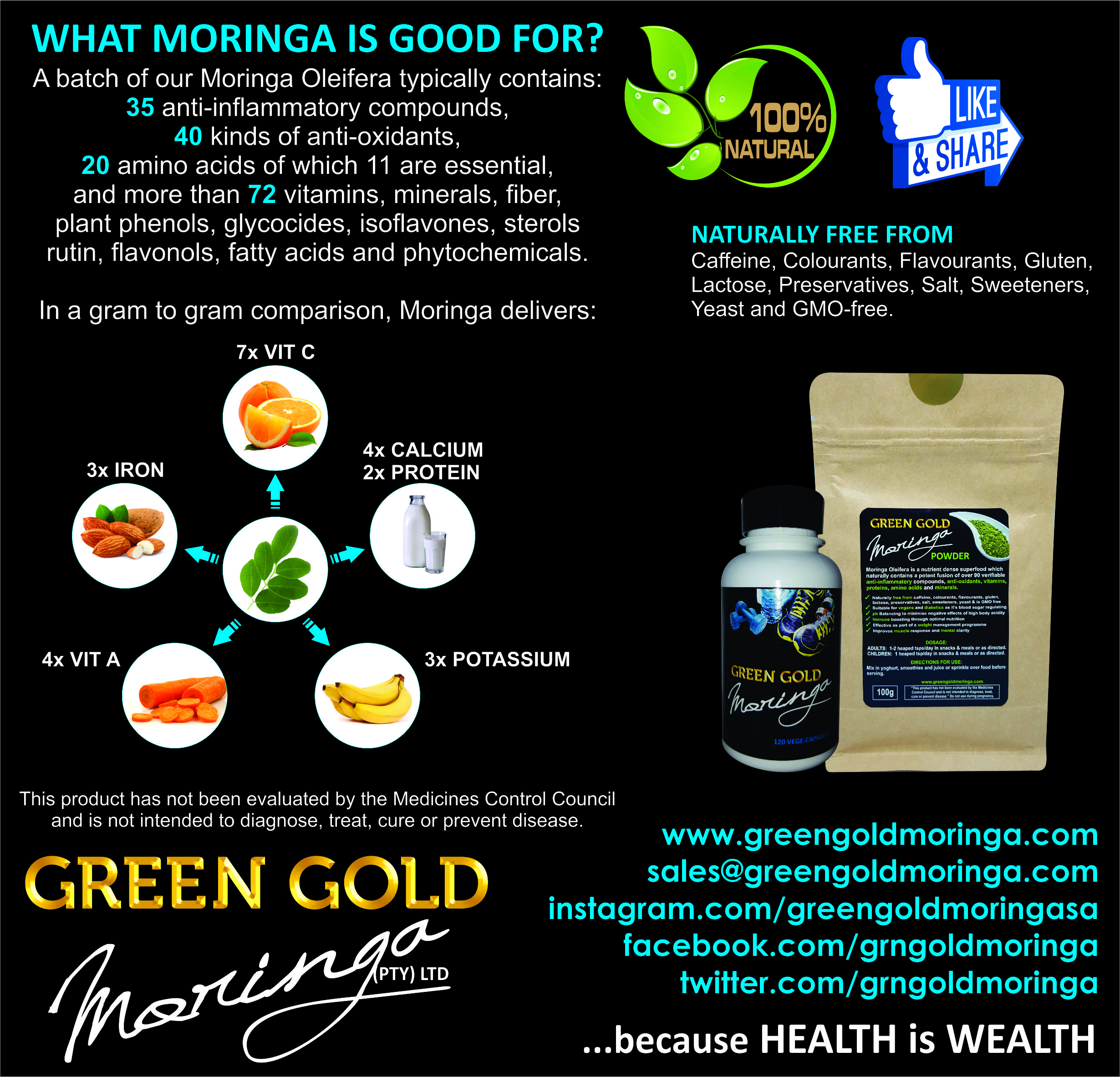 WHAT IS MORINGA GOOD FOR? JUST A REMINDER…
